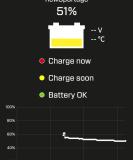 CTEK Battery sense 장착해봤습니다.